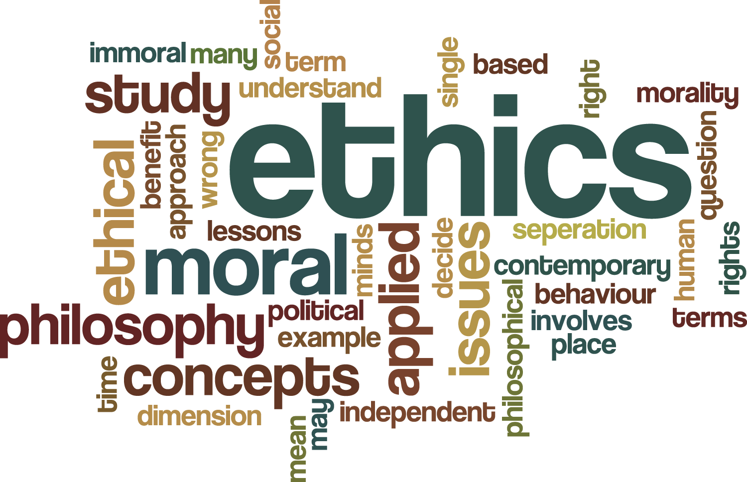 the analysis of few philosophical concepts